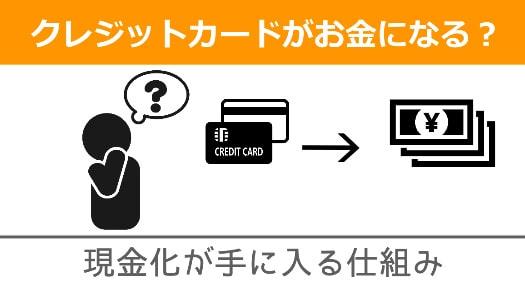 クレジットカード現金化で現金が手に入る仕組みの解説